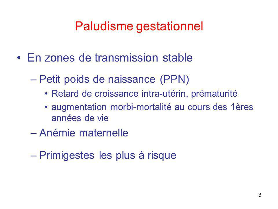 Paludisme gestationnel