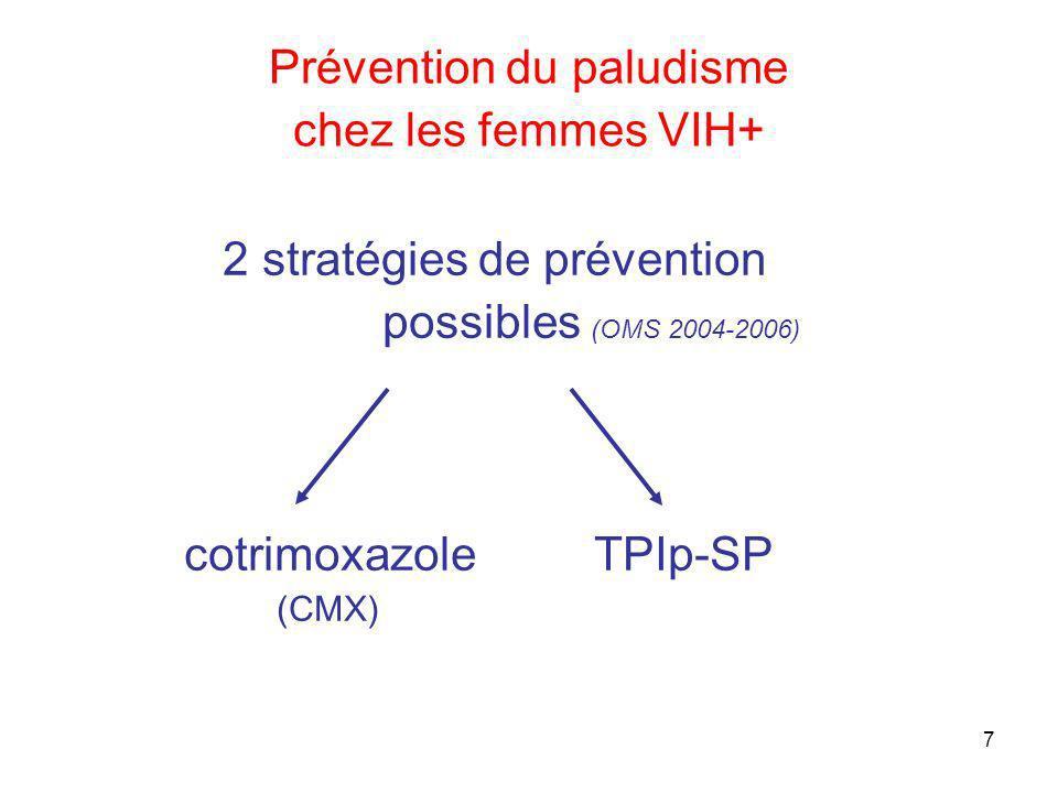 Prévention du paludisme chez les femmes VIH+