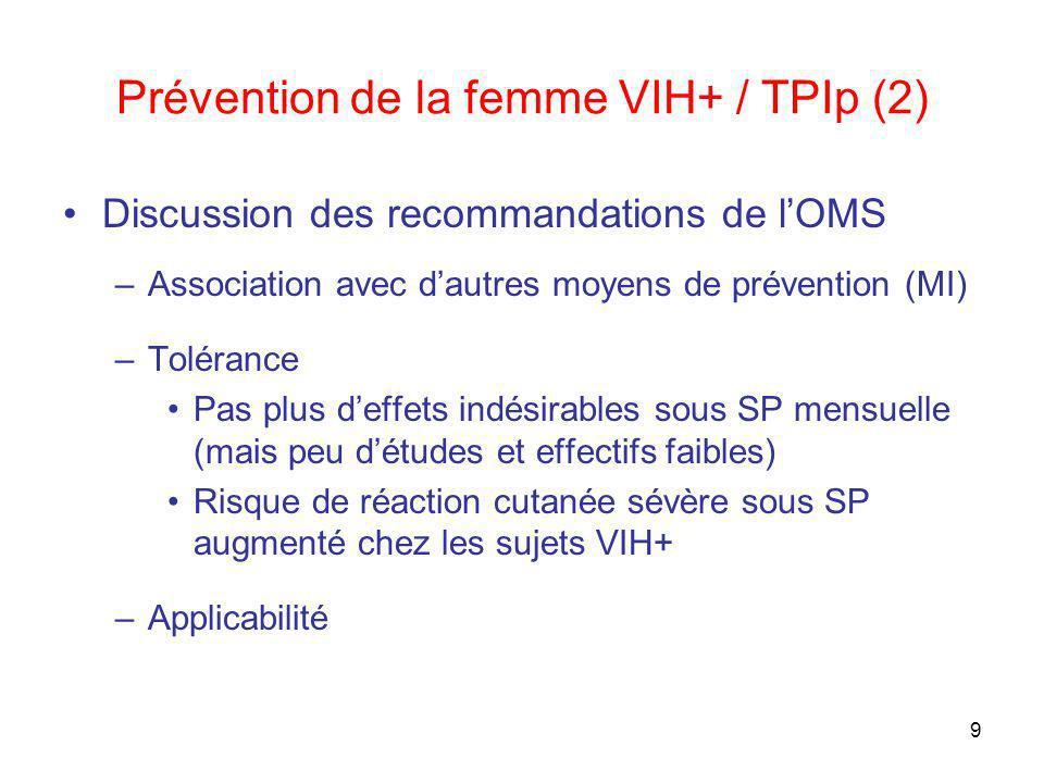 Prévention de la femme VIH+ / TPIp (2)