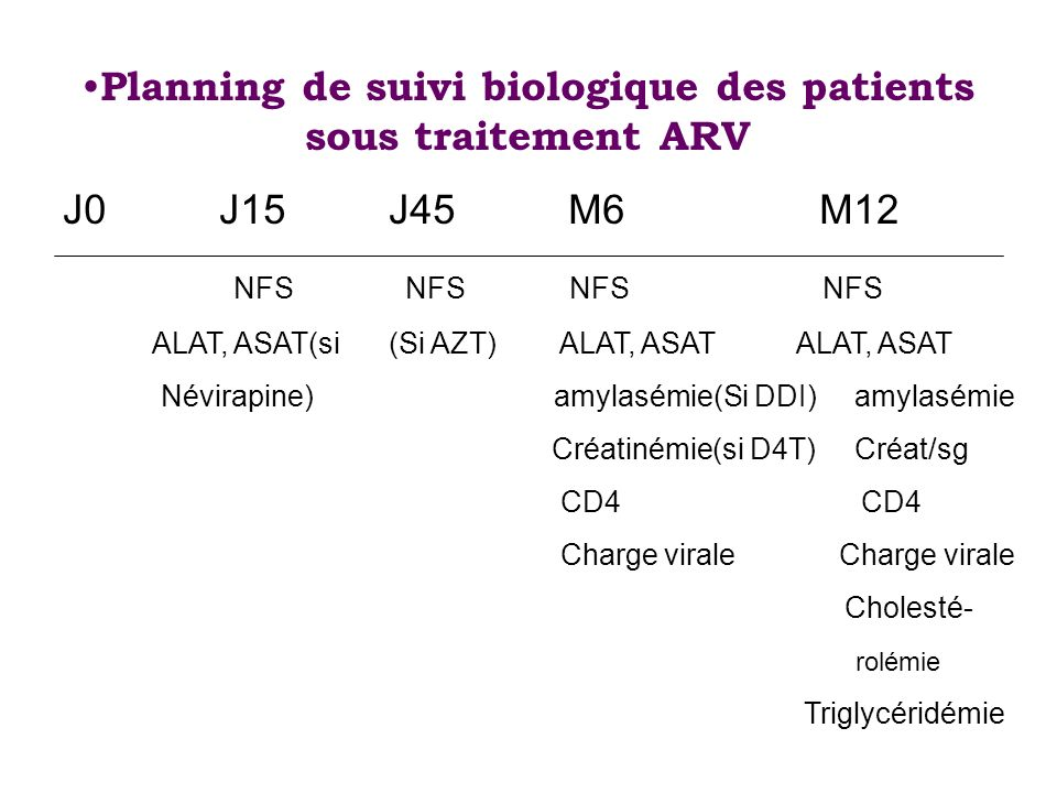 Planning de suivi biologique des patients sous traitement ARV