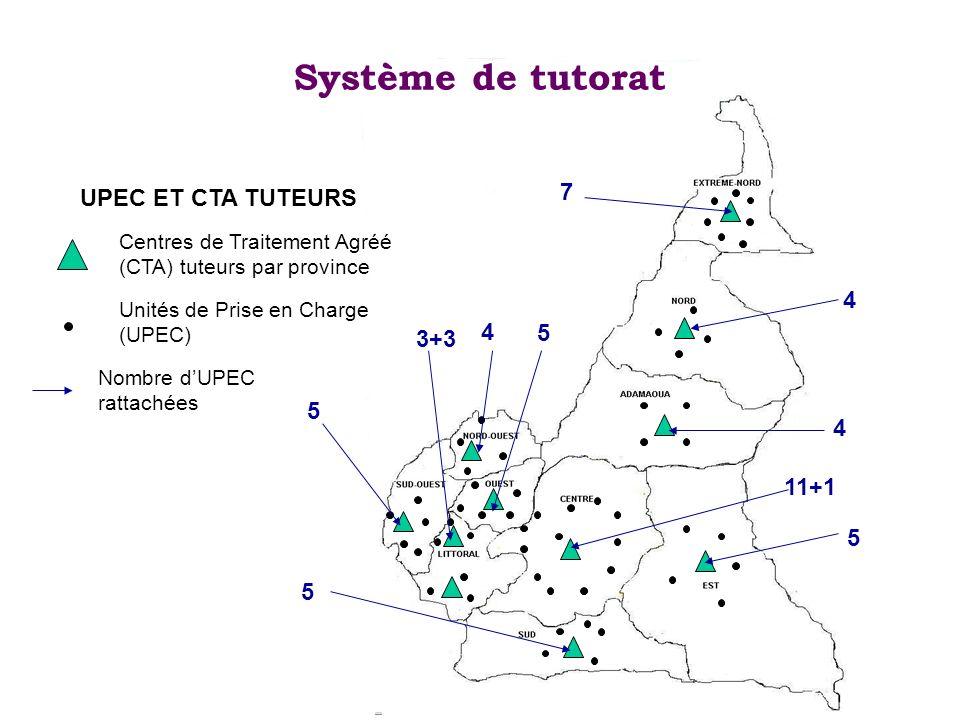 Système de tutorat 7 UPEC ET CTA TUTEURS 3+3 4 11+1 5