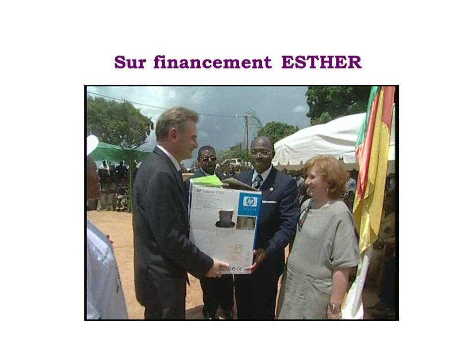 Sur financement ESTHER