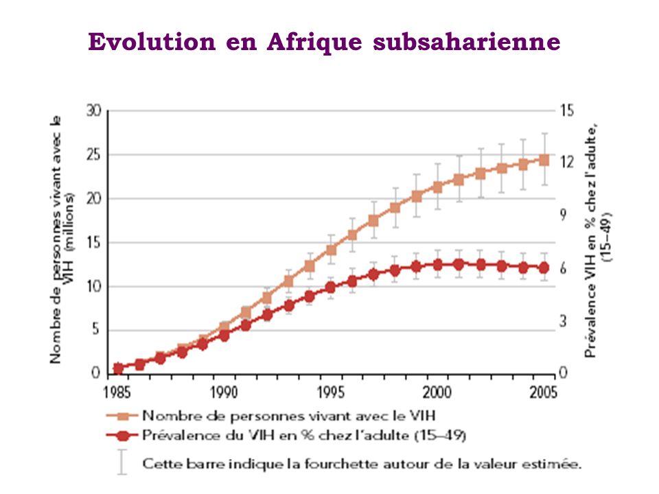 Evolution en Afrique subsaharienne