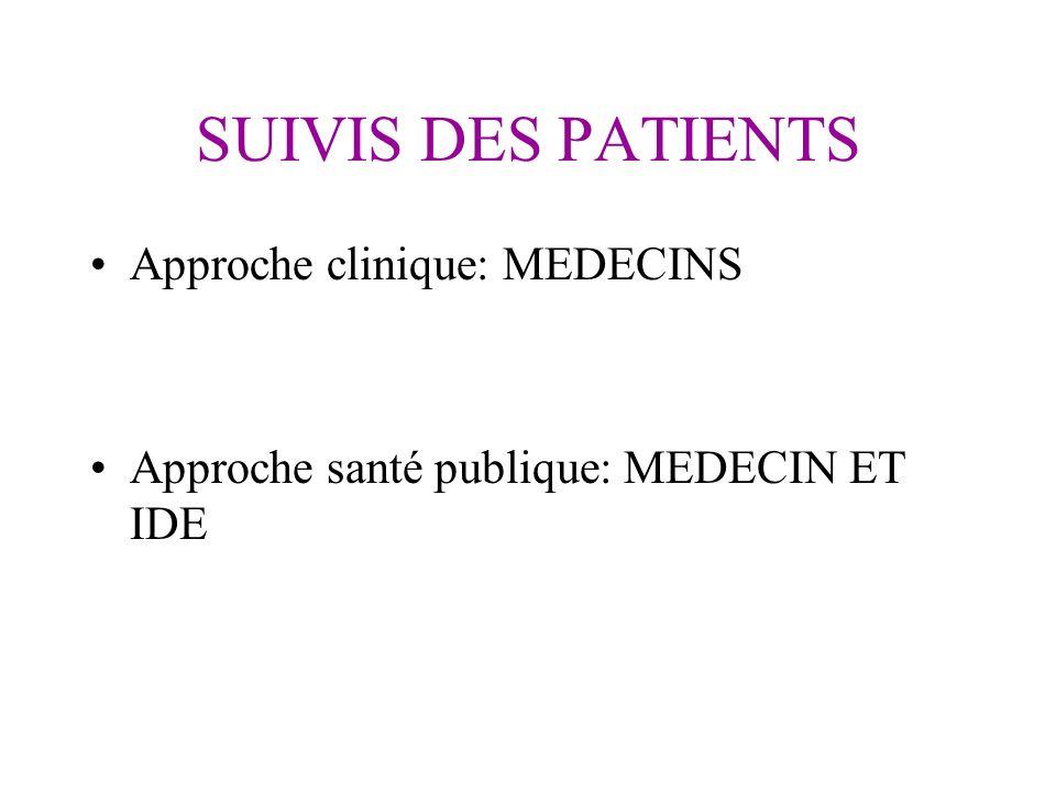 SUIVIS DES PATIENTS Approche clinique: MEDECINS