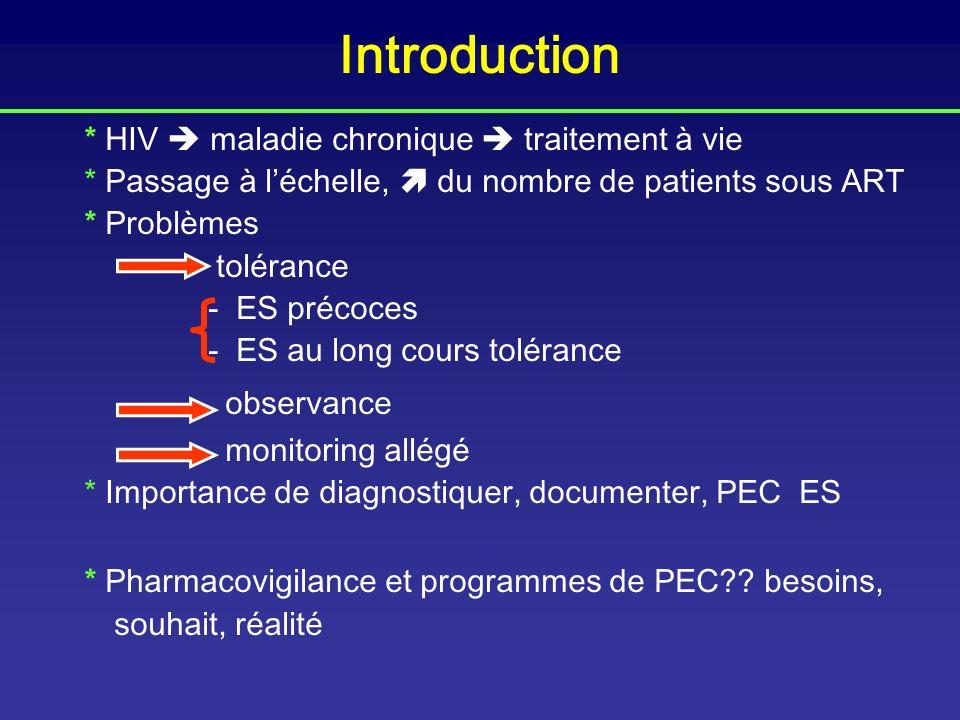 Introduction * HIV  maladie chronique  traitement à vie