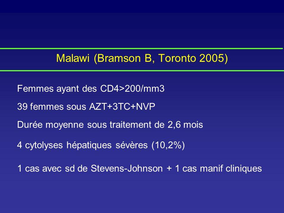 Malawi (Bramson B, Toronto 2005)