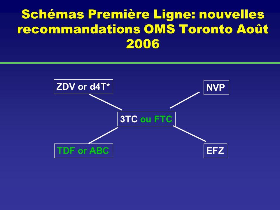 Schémas Première Ligne: nouvelles recommandations OMS Toronto Août 2006