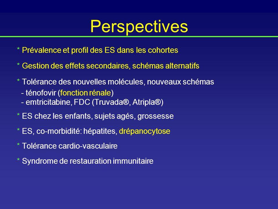 Perspectives * Prévalence et profil des ES dans les cohortes