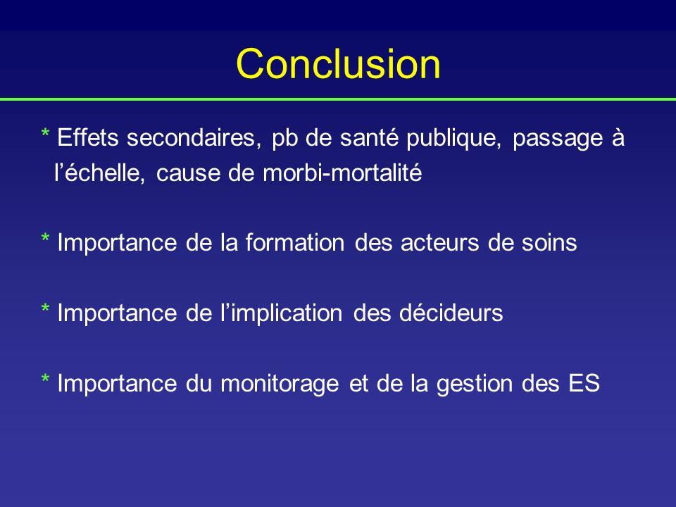 Conclusion * Effets secondaires, pb de santé publique, passage à