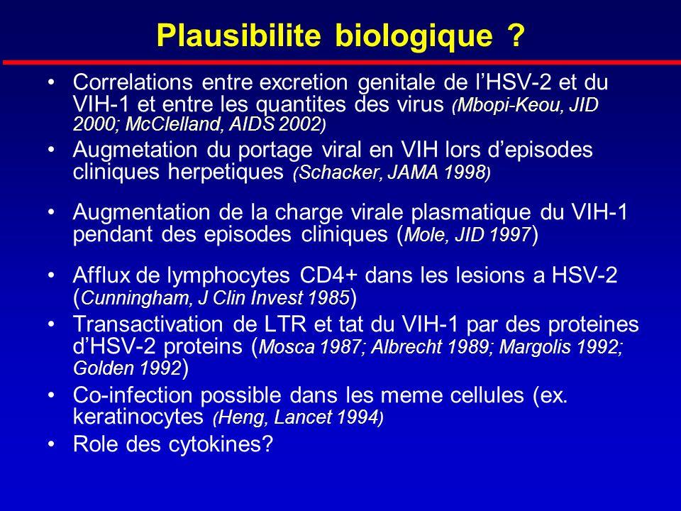 Plausibilite biologique