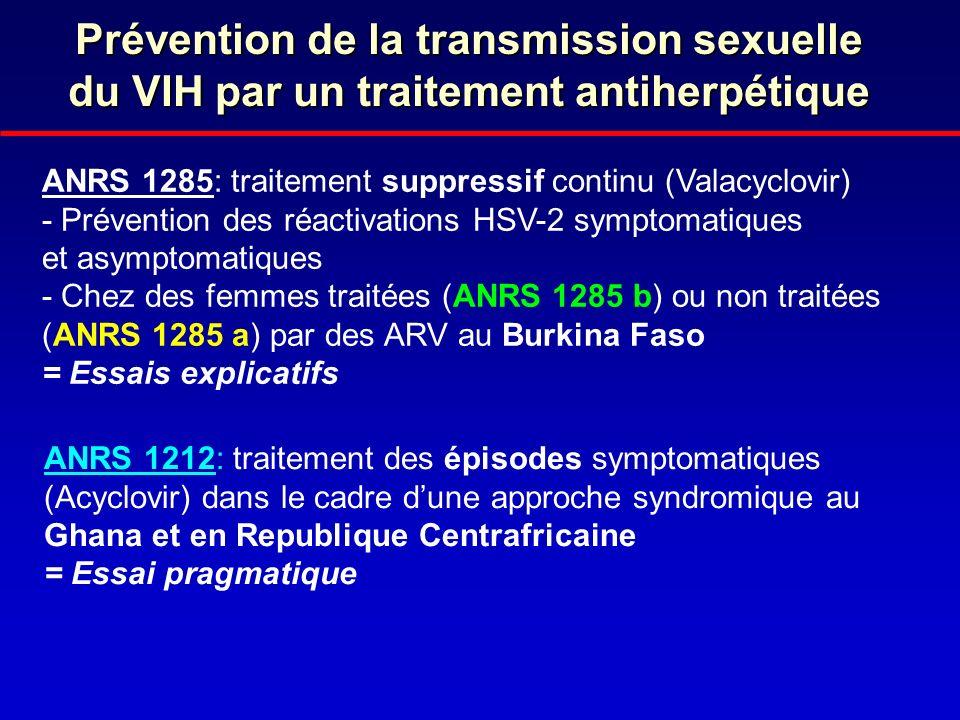 Prévention de la transmission sexuelle du VIH par un traitement antiherpétique