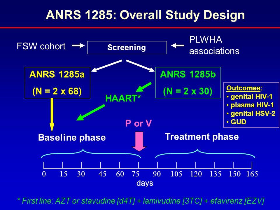 ANRS 1285: Overall Study Design