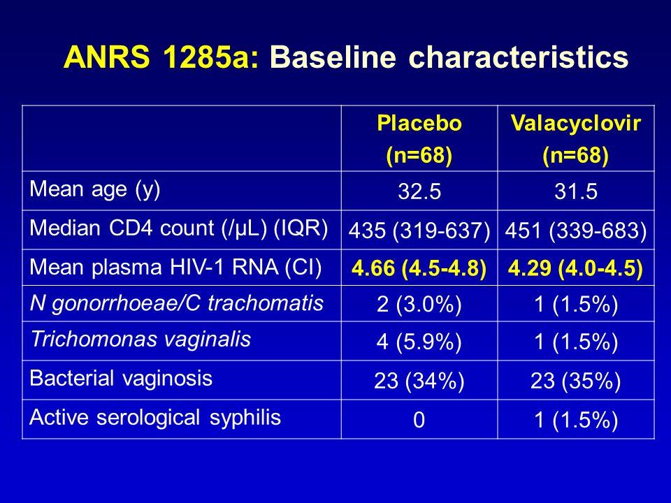 ANRS 1285a: Baseline characteristics