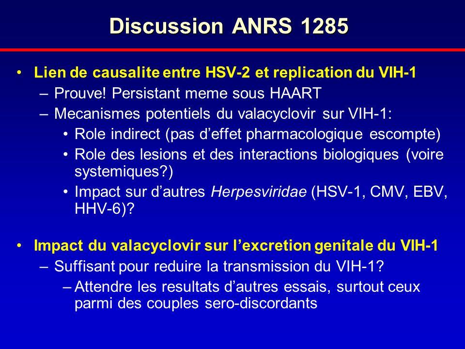 Discussion ANRS 1285Lien de causalite entre HSV-2 et replication du VIH-1. Prouve! Persistant meme sous HAART.