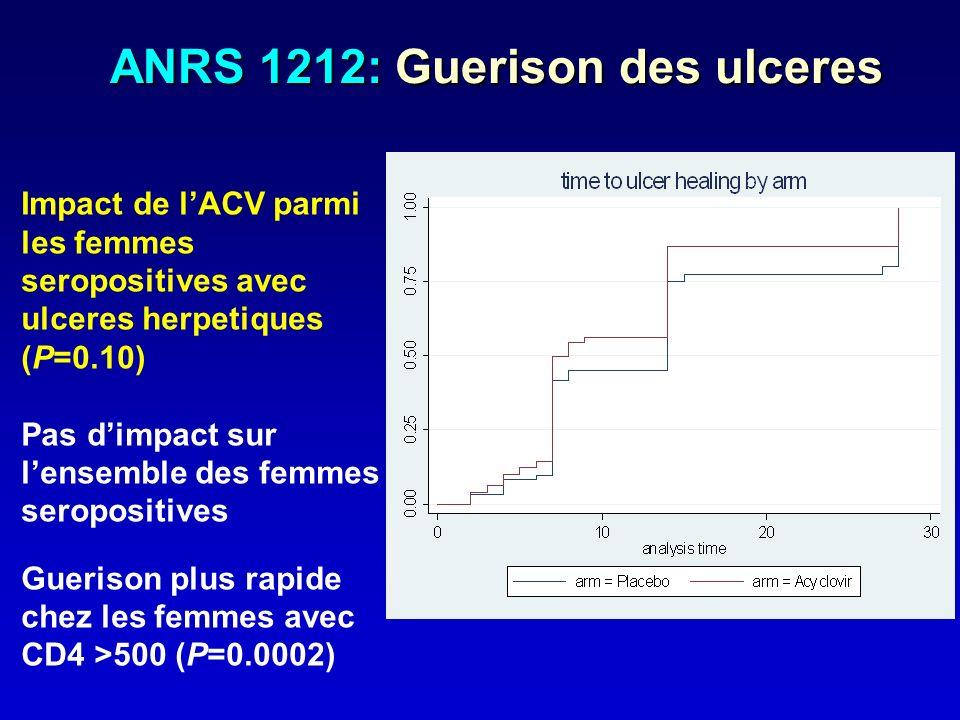ANRS 1212: Guerison des ulceres