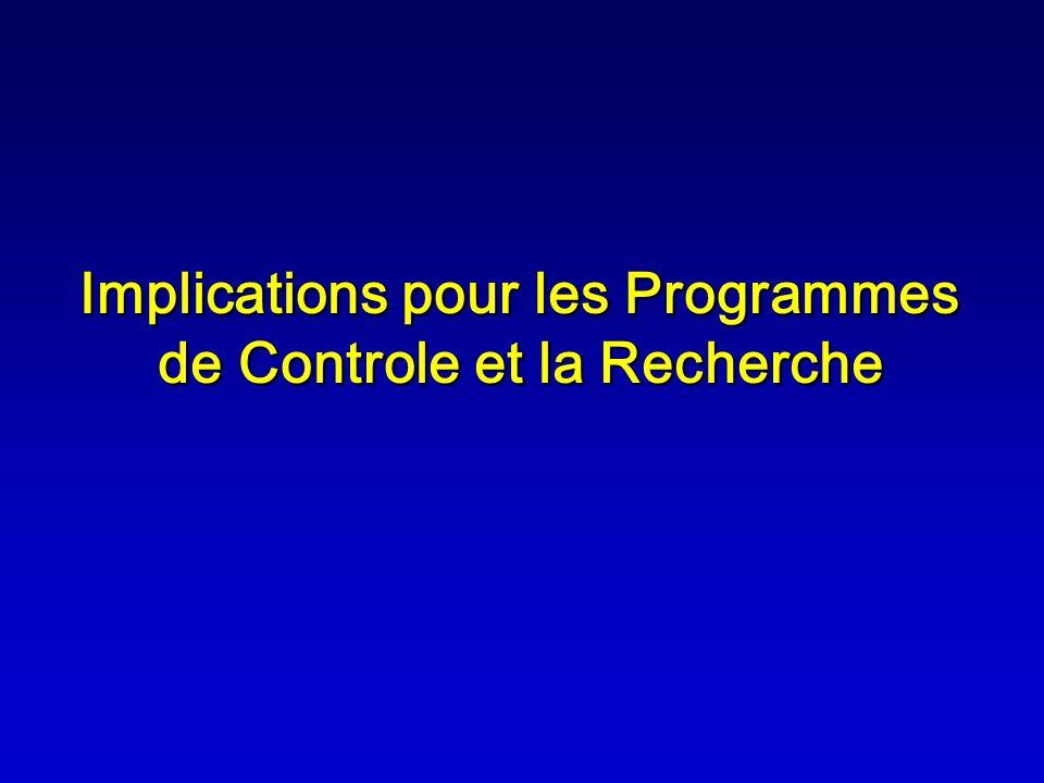 Implications pour les Programmes de Controle et la Recherche