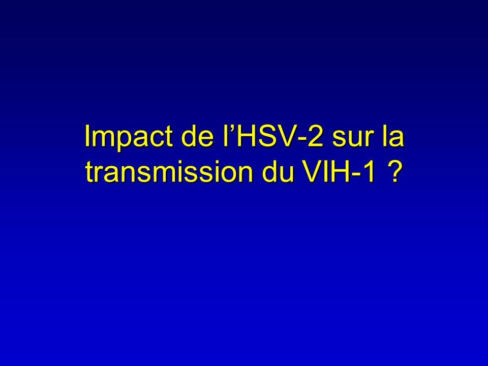 Impact de l'HSV-2 sur la transmission du VIH-1