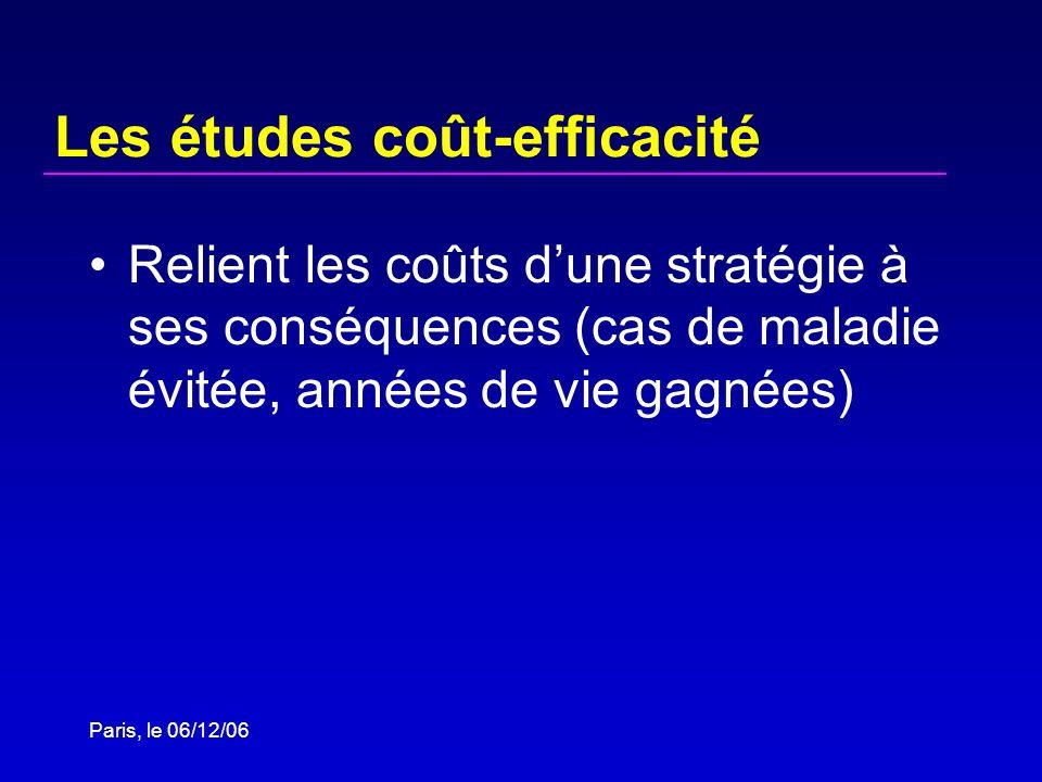 Les études coût-efficacité