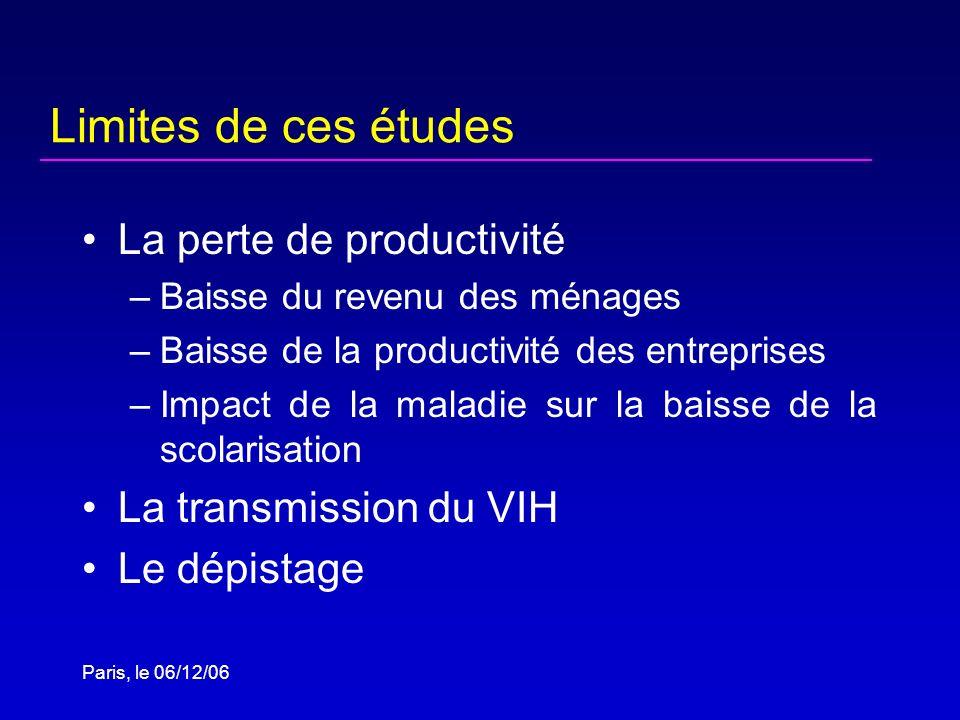 Limites de ces études La perte de productivité La transmission du VIH