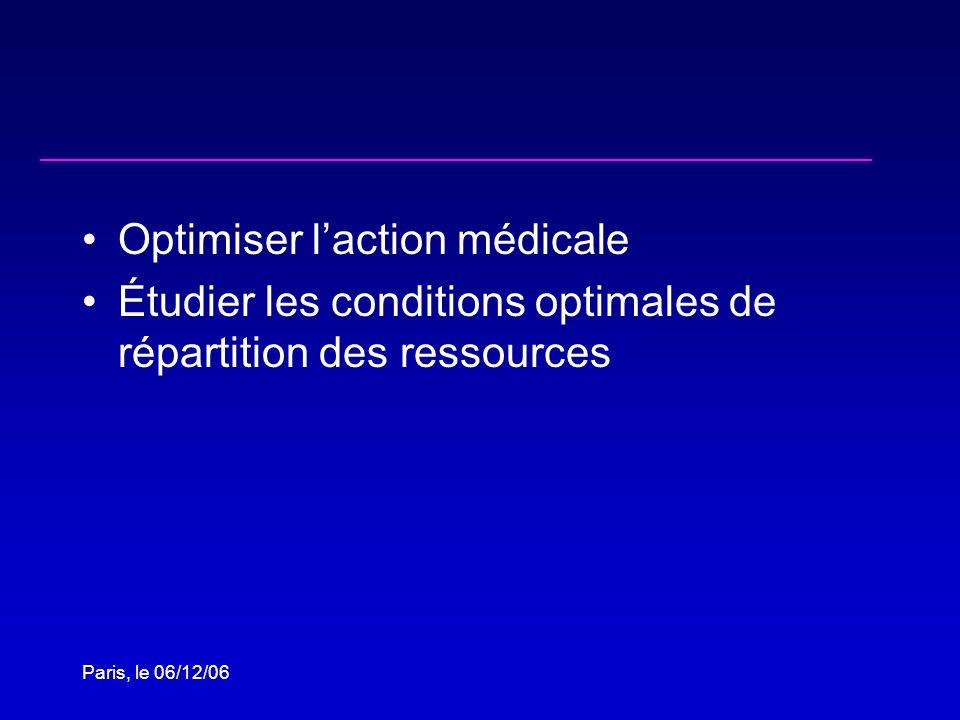 Optimiser l'action médicale