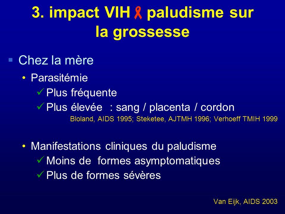 3. impact VIHpaludisme sur la grossesse