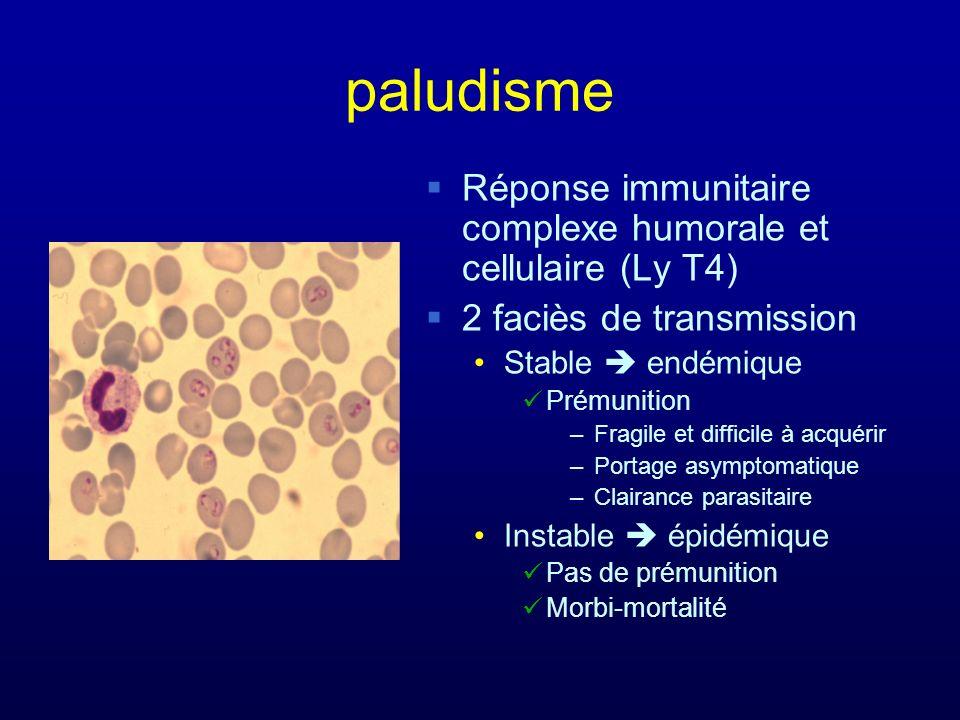 paludisme Réponse immunitaire complexe humorale et cellulaire (Ly T4)