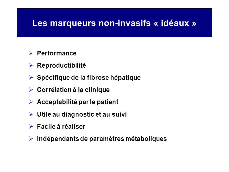 Les marqueurs non-invasifs « idéaux »