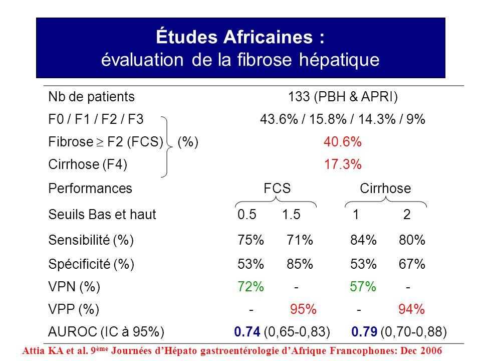 Études Africaines : évaluation de la fibrose hépatique
