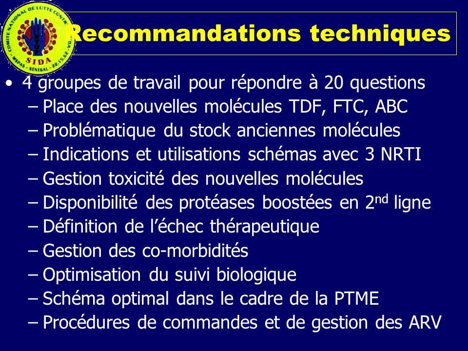 Recommandations techniques
