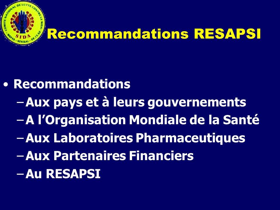Recommandations RESAPSI