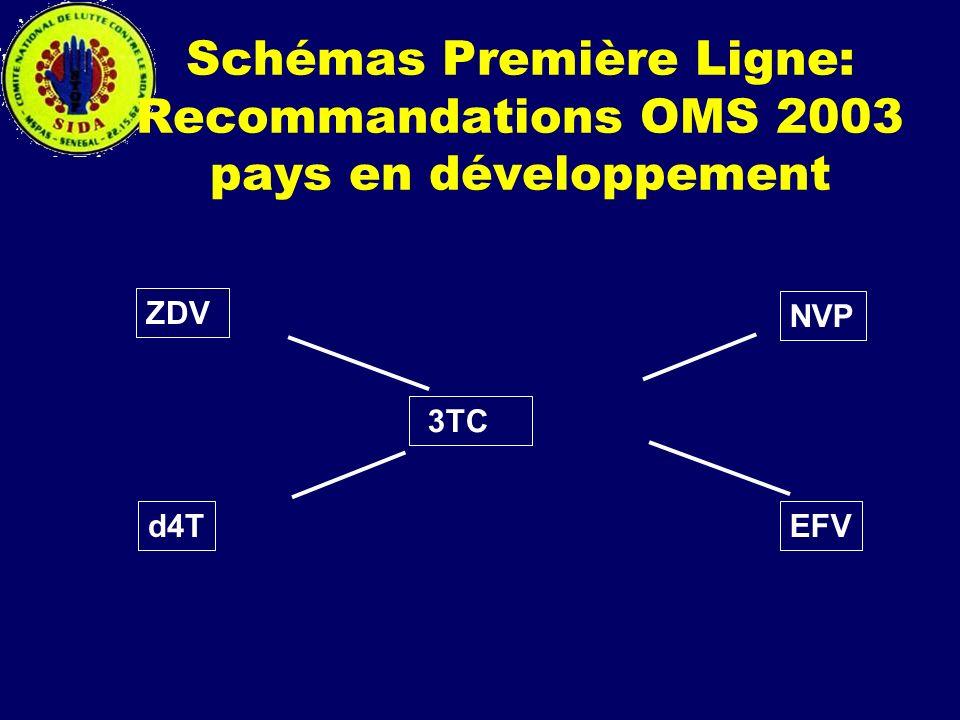 Schémas Première Ligne: Recommandations OMS 2003 pays en développement