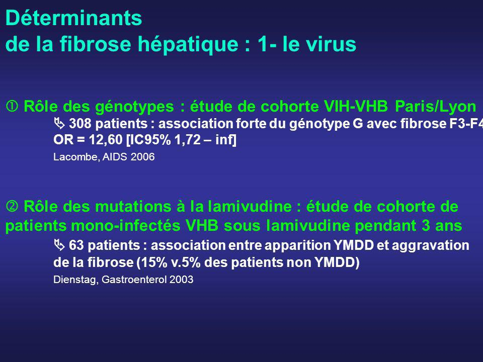 Déterminants de la fibrose hépatique : 1- le virus