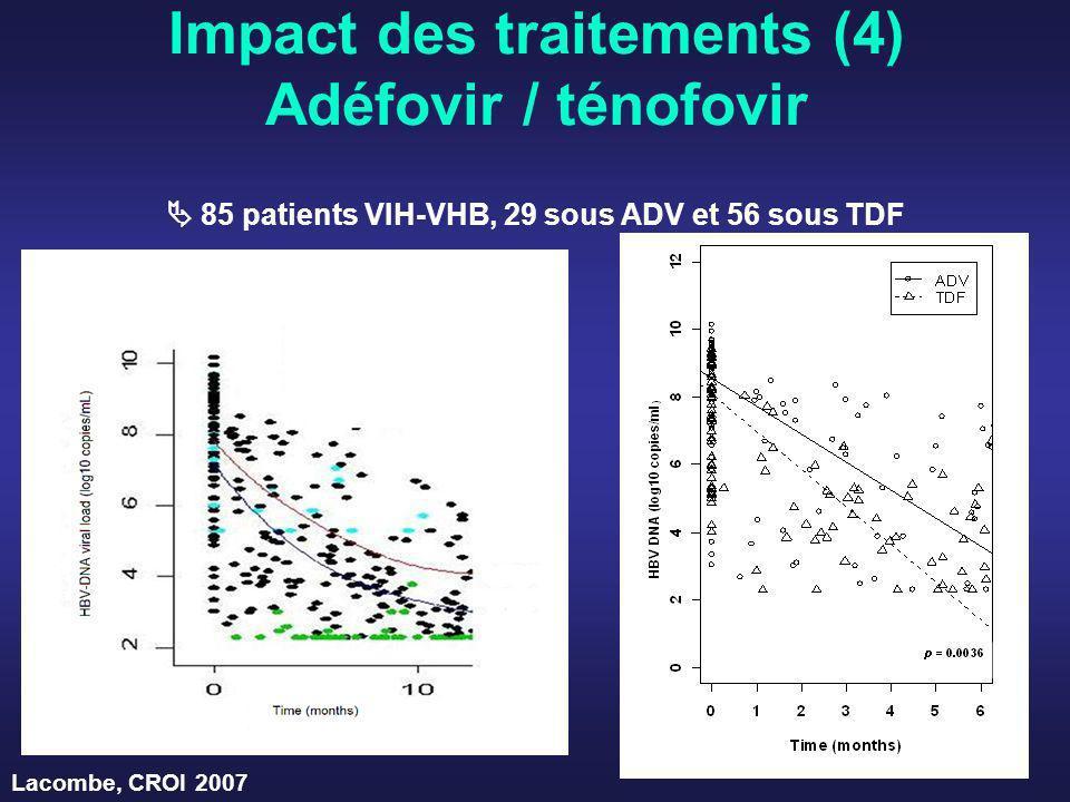 Impact des traitements (4) Adéfovir / ténofovir