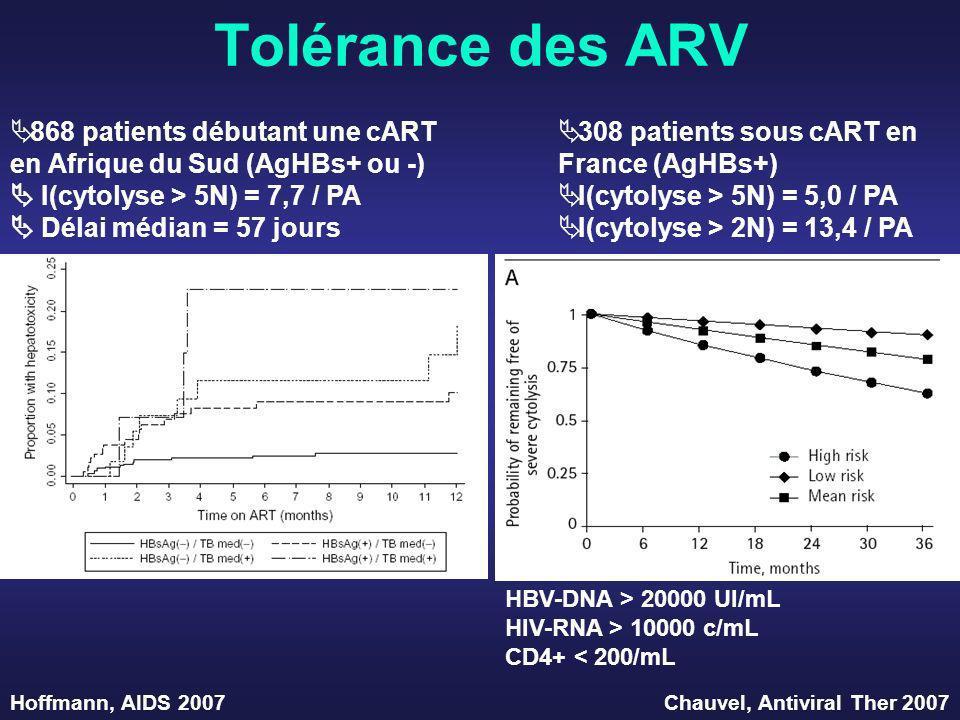 Tolérance des ARV 868 patients débutant une cART