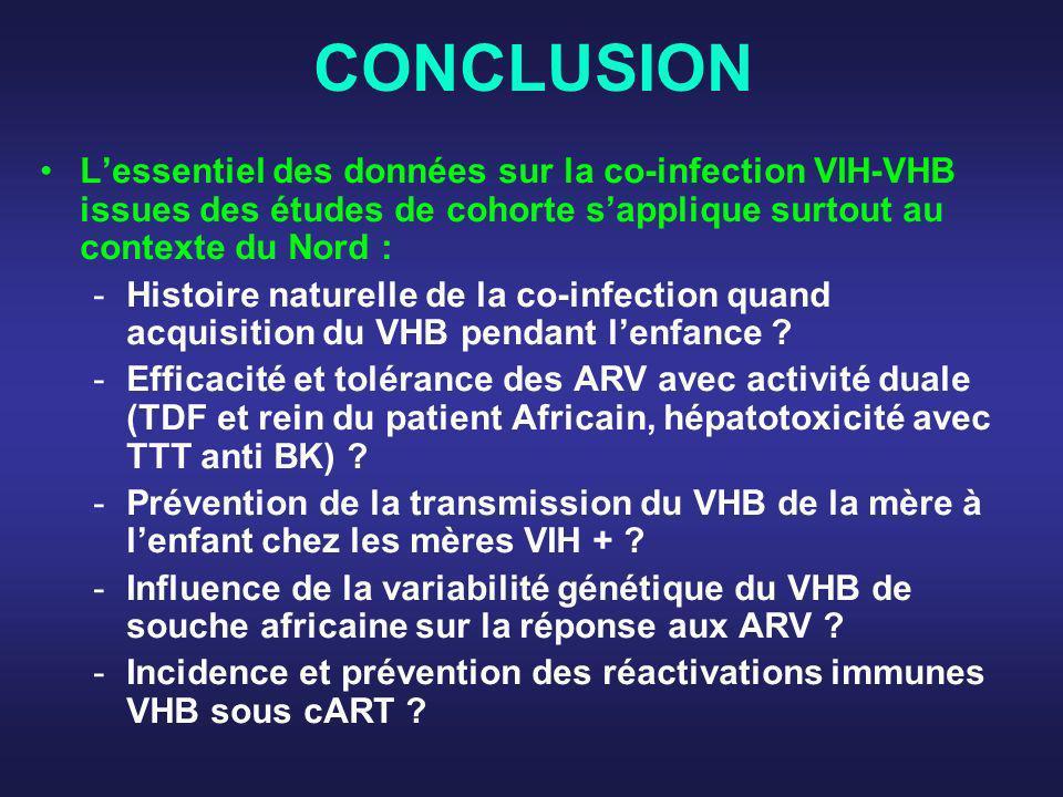 CONCLUSIONL'essentiel des données sur la co-infection VIH-VHB issues des études de cohorte s'applique surtout au contexte du Nord :