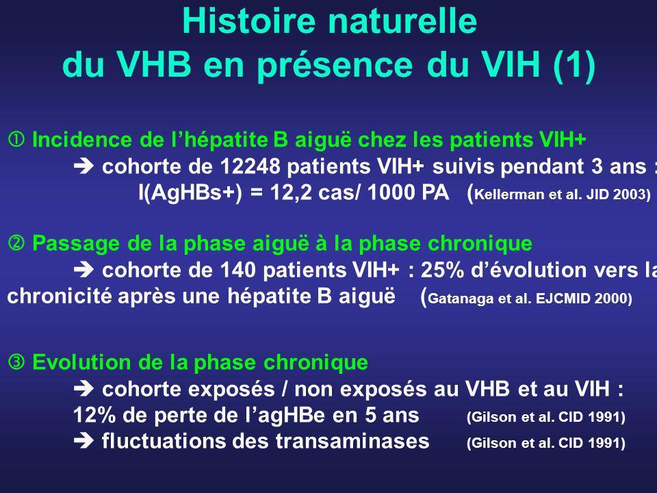 Histoire naturelle du VHB en présence du VIH (1)