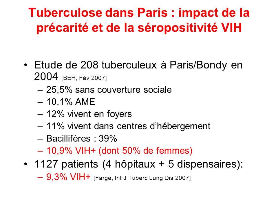 ANRS 129 BKVIRConseil Scientifique 18 09 06. Tuberculose dans Paris : impact de la précarité et de la séropositivité VIH.