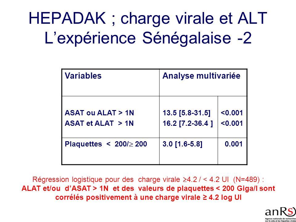 HEPADAK ; charge virale et ALT L'expérience Sénégalaise -2