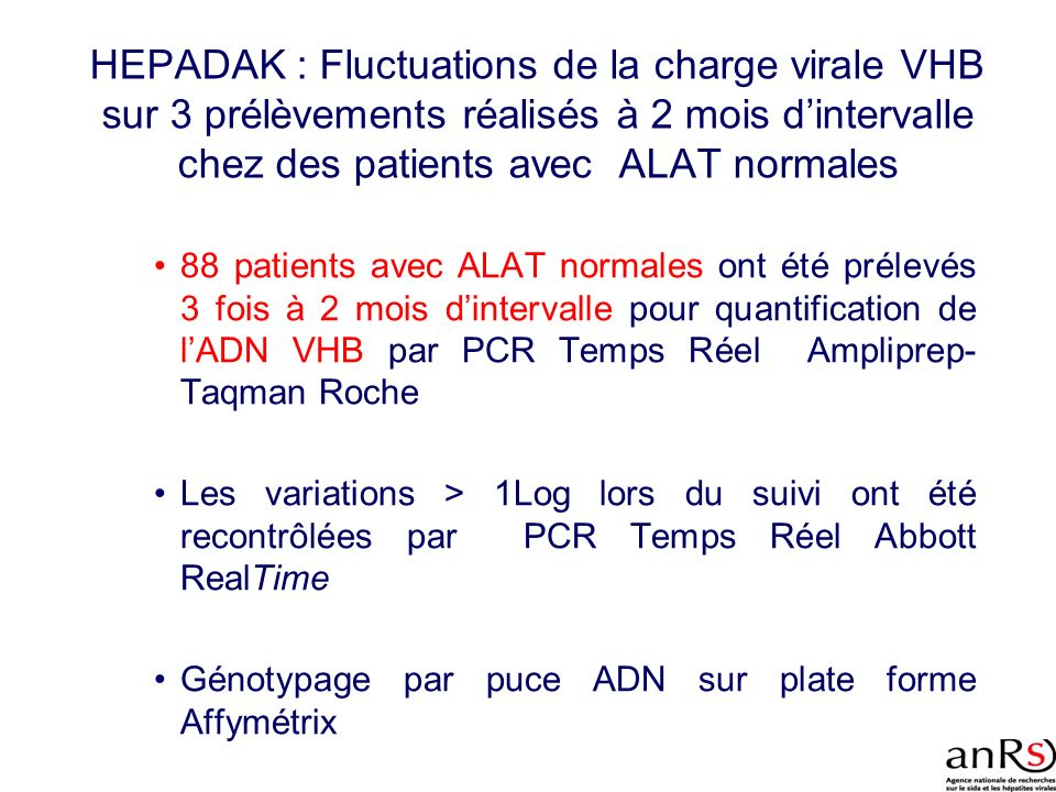 HEPADAK : Fluctuations de la charge virale VHB sur 3 prélèvements réalisés à 2 mois d'intervalle chez des patients avec ALAT normales