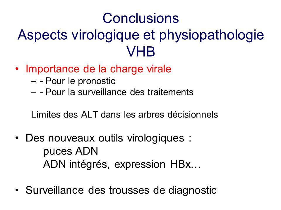 Conclusions Aspects virologique et physiopathologie VHB