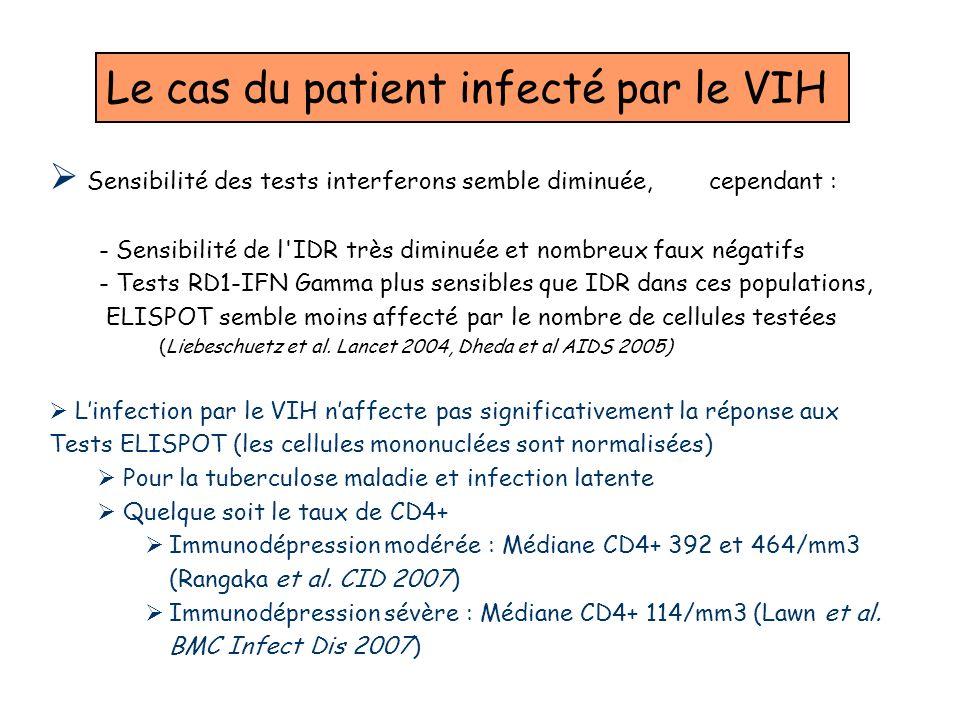 Le cas du patient infecté par le VIH