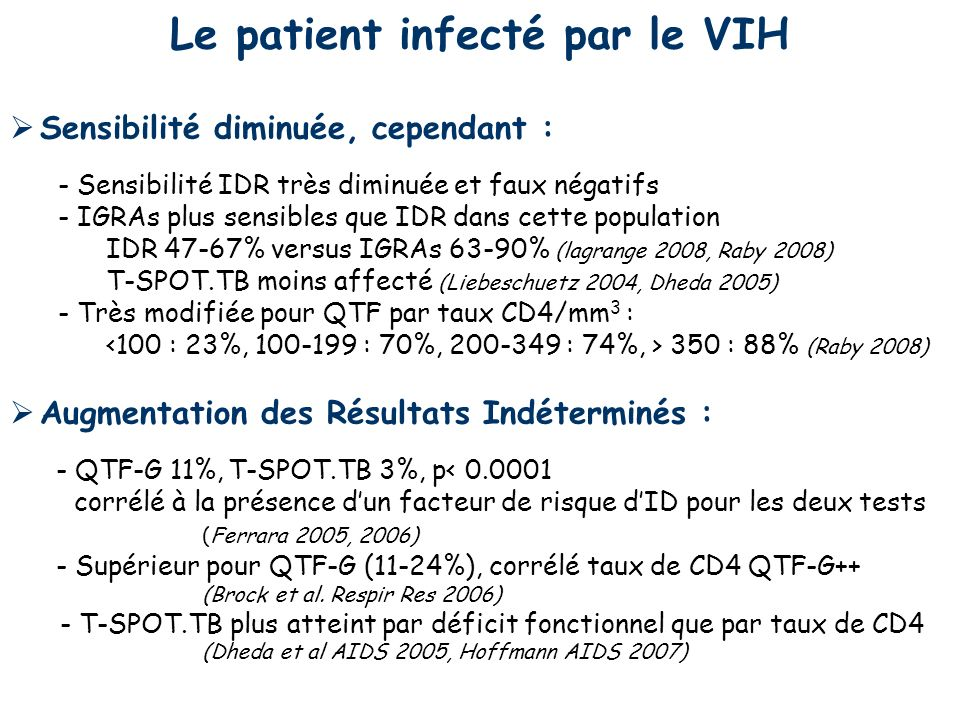 Le patient infecté par le VIH