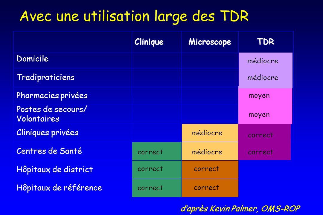 Avec une utilisation large des TDR