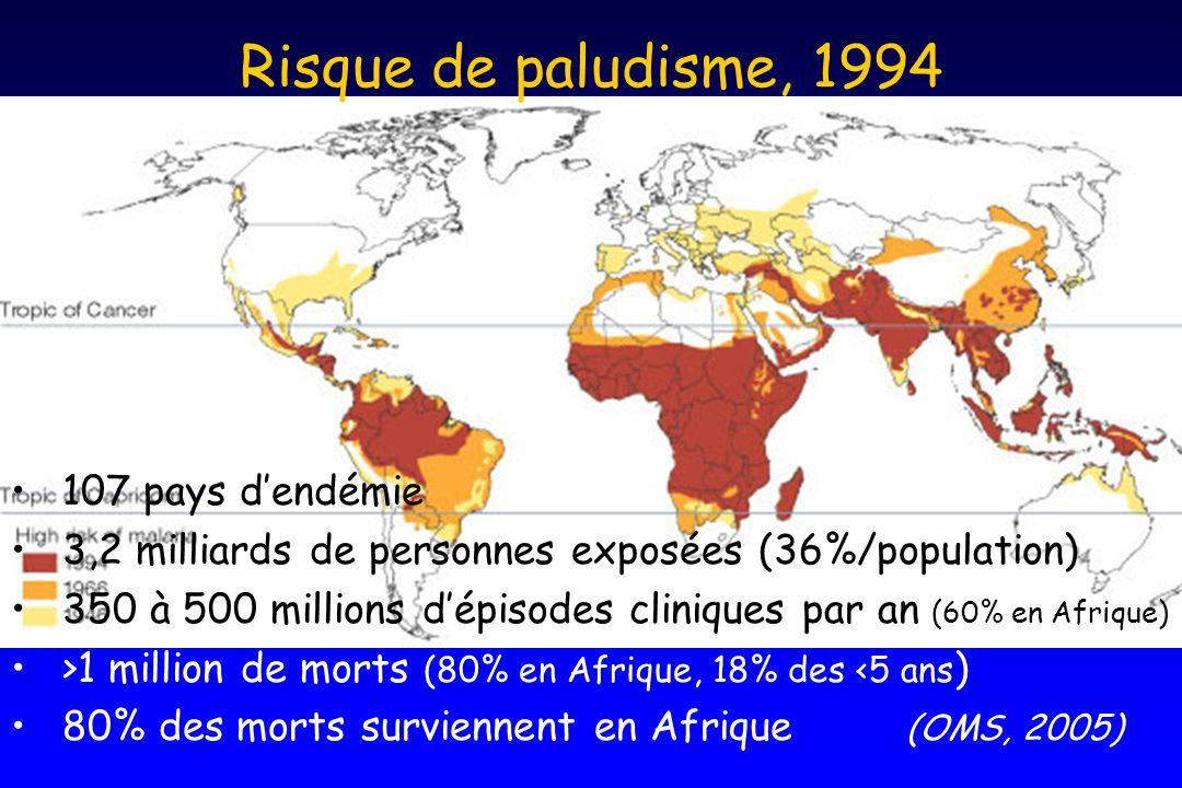 Risque de paludisme, 1994 107 pays d'endémie