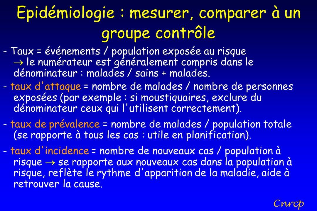 Epidémiologie : mesurer, comparer à un groupe contrôle