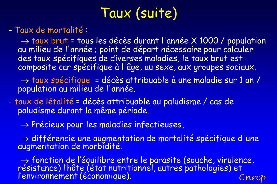 Taux (suite) - Taux de mortalité :