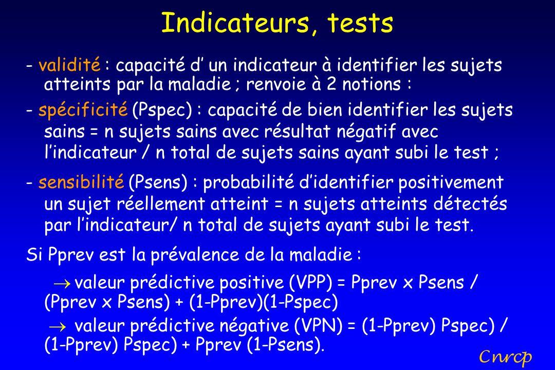 Indicateurs, tests - validité : capacité d' un indicateur à identifier les sujets atteints par la maladie ; renvoie à 2 notions :
