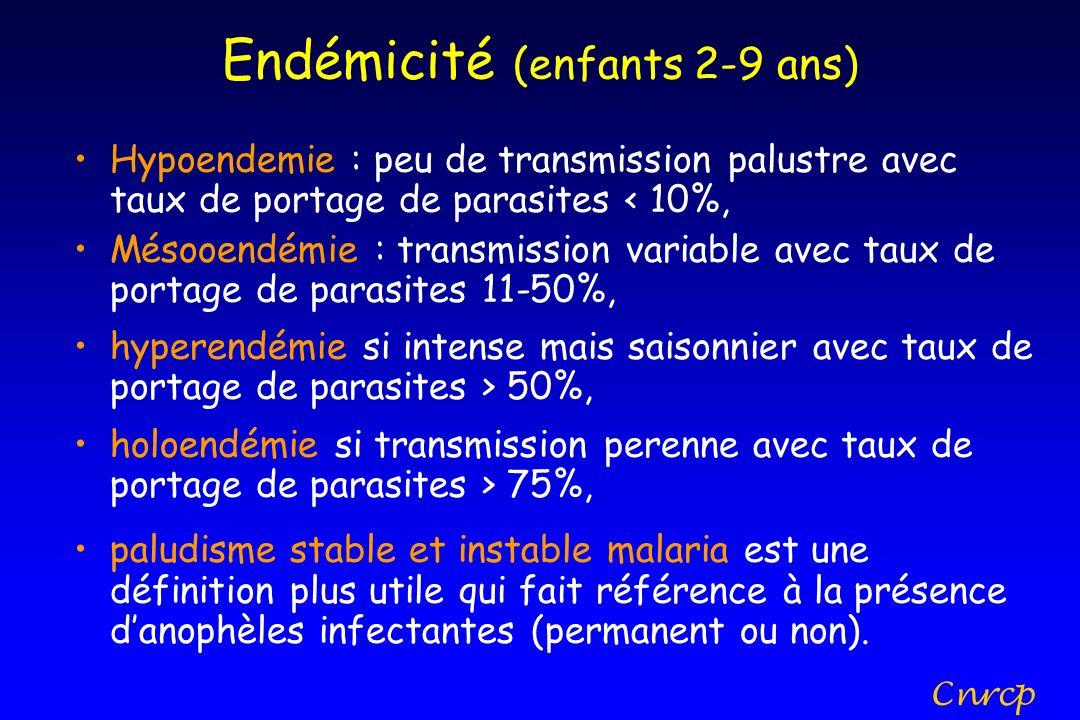Endémicité (enfants 2-9 ans)