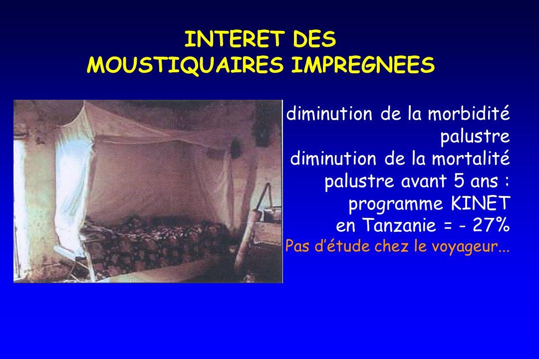 INTERET DES MOUSTIQUAIRES IMPREGNEES
