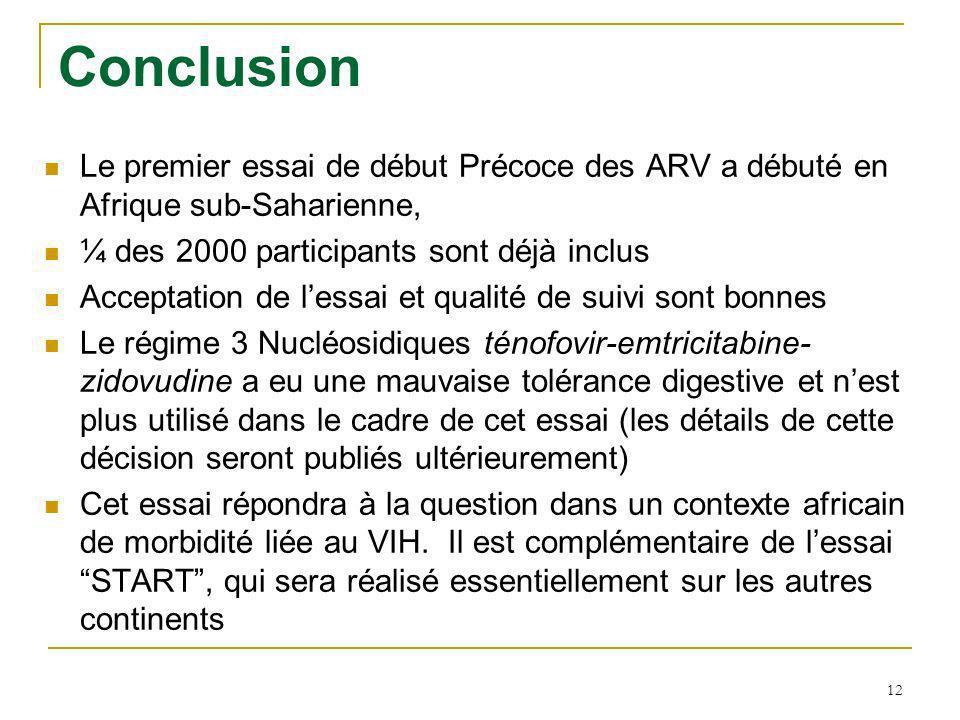 Conclusion Le premier essai de début Précoce des ARV a débuté en Afrique sub-Saharienne, ¼ des 2000 participants sont déjà inclus.
